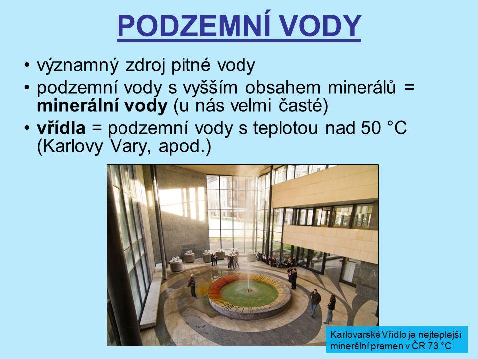 PODZEMNÍ VODY významný zdroj pitné vody podzemní vody s vyšším obsahem minerálů = minerální vody (u nás velmi časté) vřídla = podzemní vody s teplotou nad 50 °C (Karlovy Vary, apod.) Karlovarské Vřídlo je nejteplejší minerální pramen v ČR 73 °C