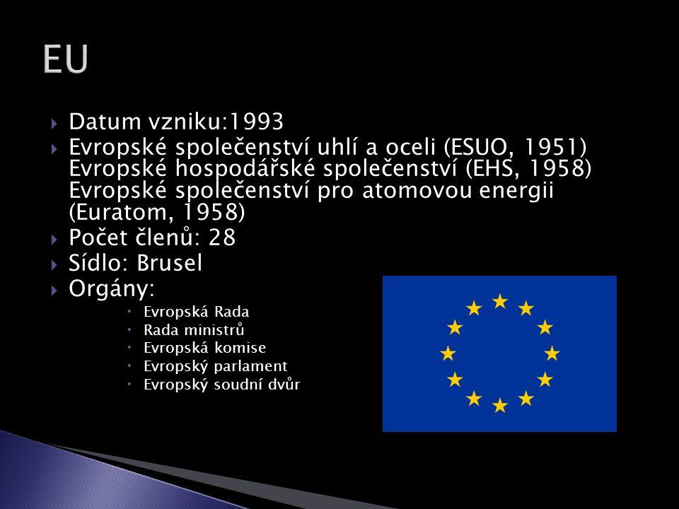  Datum vzniku:1993  Evropské společenství uhlí a oceli (ESUO, 1951) Evropské hospodářské společenství (EHS, 1958) Evropské společenství pro atomovou energii (Euratom, 1958)  Počet členů: 28  Sídlo: Brusel  Orgány:  Evropská Rada  Rada ministrů  Evropská komise  Evropský parlament  Evropský soudní dvůr