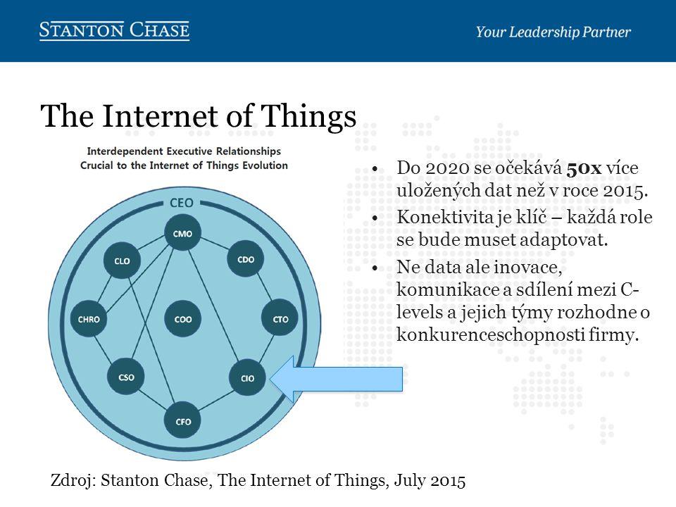 The Internet of Things Zdroj: Stanton Chase, The Internet of Things, July 2015 Do 2020 se očekává 50x více uložených dat než v roce 2015.