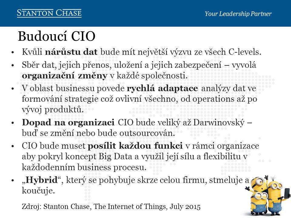 Budoucí CIO Kvůli nárůstu dat bude mít největší výzvu ze všech C-levels.