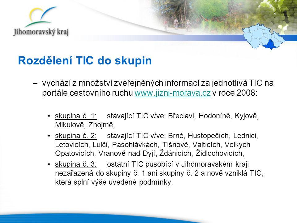 Rozdělení TIC do skupin –vychází z množství zveřejněných informací za jednotlivá TIC na portále cestovního ruchu www.jizni-morava.cz v roce 2008:www.jizni-morava.cz skupina č.