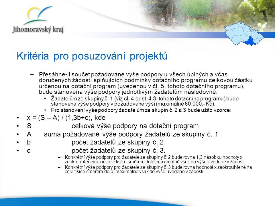 Kritéria pro posuzování projektů –Přesáhne-li součet požadované výše podpory u všech úplných a včas doručených žádostí splňujících podmínky dotačního programu celkovou částku určenou na dotační program (uvedenou v čl.