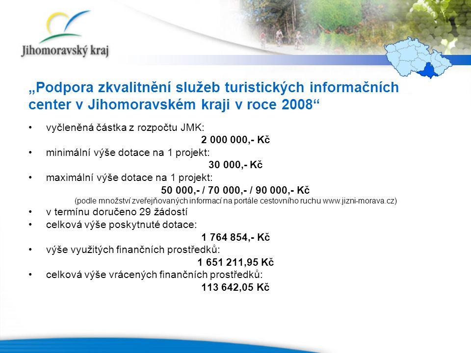 """""""Podpora zkvalitnění služeb turistických informačních center v Jihomoravském kraji v roce 2008 vyčleněná částka z rozpočtu JMK: 2 000 000,- Kč minimální výše dotace na 1 projekt: 30 000,- Kč maximální výše dotace na 1 projekt: 50 000,- / 70 000,- / 90 000,- Kč (podle množství zveřejňovaných informací na portále cestovního ruchu www.jizni-morava.cz) v termínu doručeno 29 žádostí celková výše poskytnuté dotace: 1 764 854,- Kč výše využitých finančních prostředků: 1 651 211,95 Kč celková výše vrácených finančních prostředků: 113 642,05 Kč"""