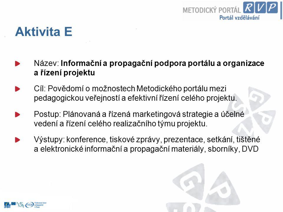 Název: Informační a propagační podpora portálu a organizace a řízení projektu Cíl: Povědomí o možnostech Metodického portálu mezi pedagogickou veřejno