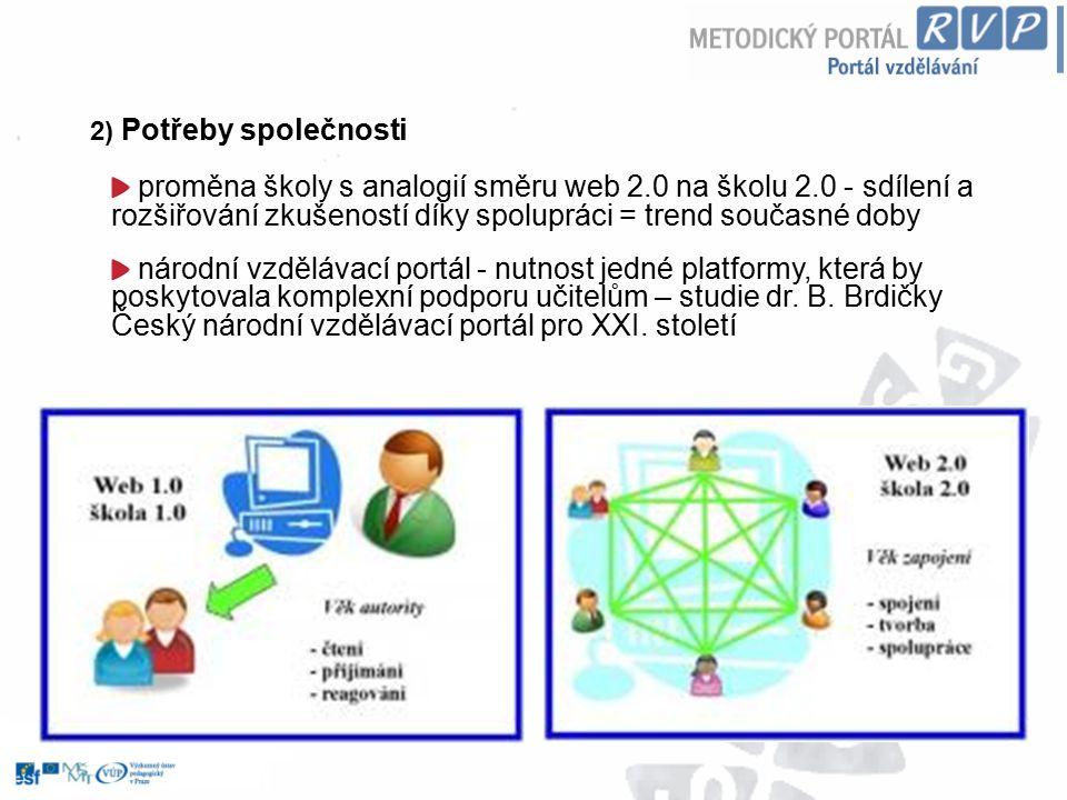 2) Potřeby společnosti proměna školy s analogií směru web 2.0 na školu 2.0 - sdílení a rozšiřování zkušeností díky spolupráci = trend současné doby ná