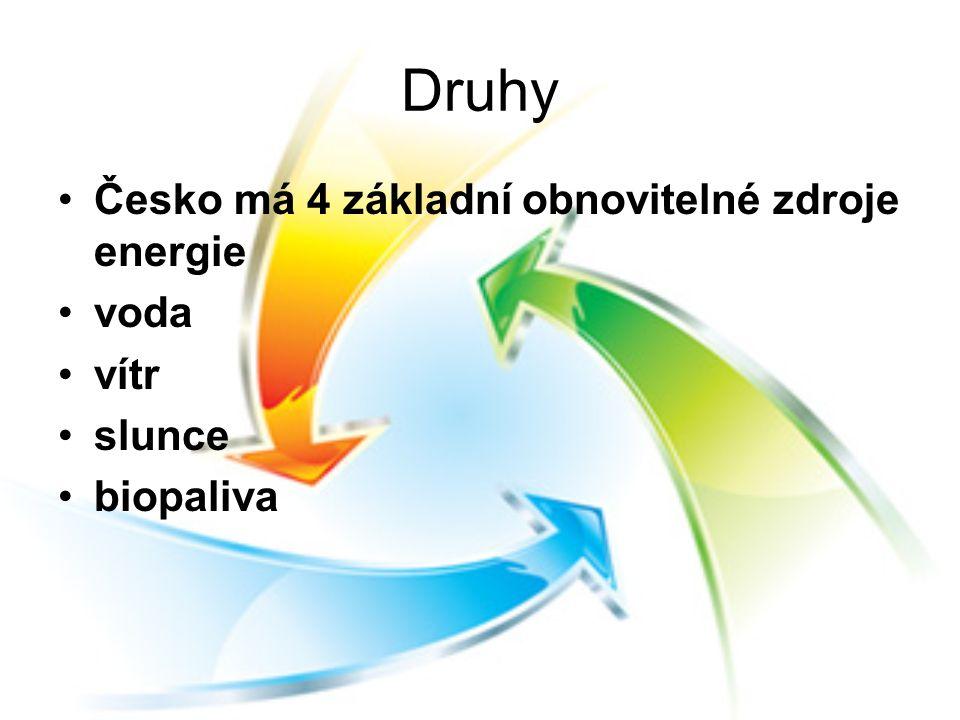 Druhy Česko má 4 základní obnovitelné zdroje energie voda vítr slunce biopaliva