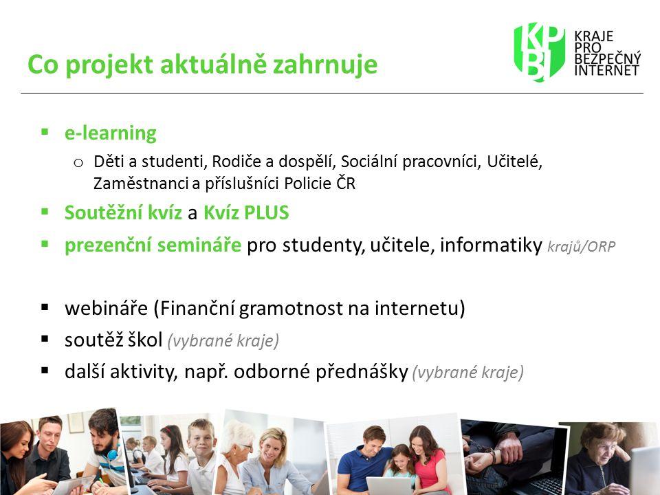 Co projekt aktuálně zahrnuje  e-learning o Děti a studenti, Rodiče a dospělí, Sociální pracovníci, Učitelé, Zaměstnanci a příslušníci Policie ČR  Soutěžní kvíz a Kvíz PLUS  prezenční semináře pro studenty, učitele, informatiky krajů/ORP  webináře (Finanční gramotnost na internetu)  soutěž škol (vybrané kraje)  další aktivity, např.