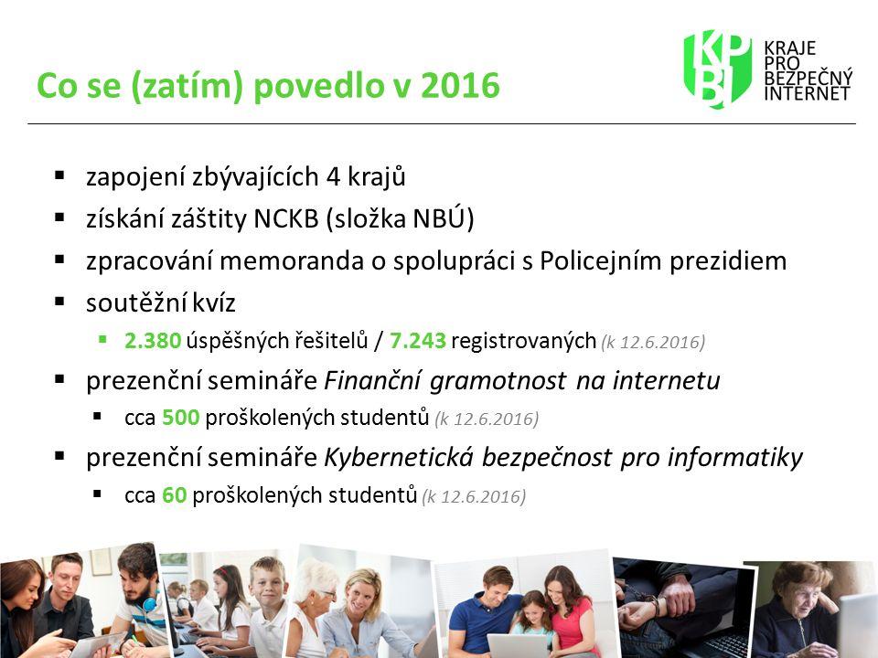 Co se (zatím) povedlo v 2016  zapojení zbývajících 4 krajů  získání záštity NCKB (složka NBÚ)  zpracování memoranda o spolupráci s Policejním prezidiem  soutěžní kvíz  2.380 úspěšných řešitelů / 7.243 registrovaných (k 12.6.2016)  prezenční semináře Finanční gramotnost na internetu  cca 500 proškolených studentů (k 12.6.2016)  prezenční semináře Kybernetická bezpečnost pro informatiky  cca 60 proškolených studentů (k 12.6.2016)