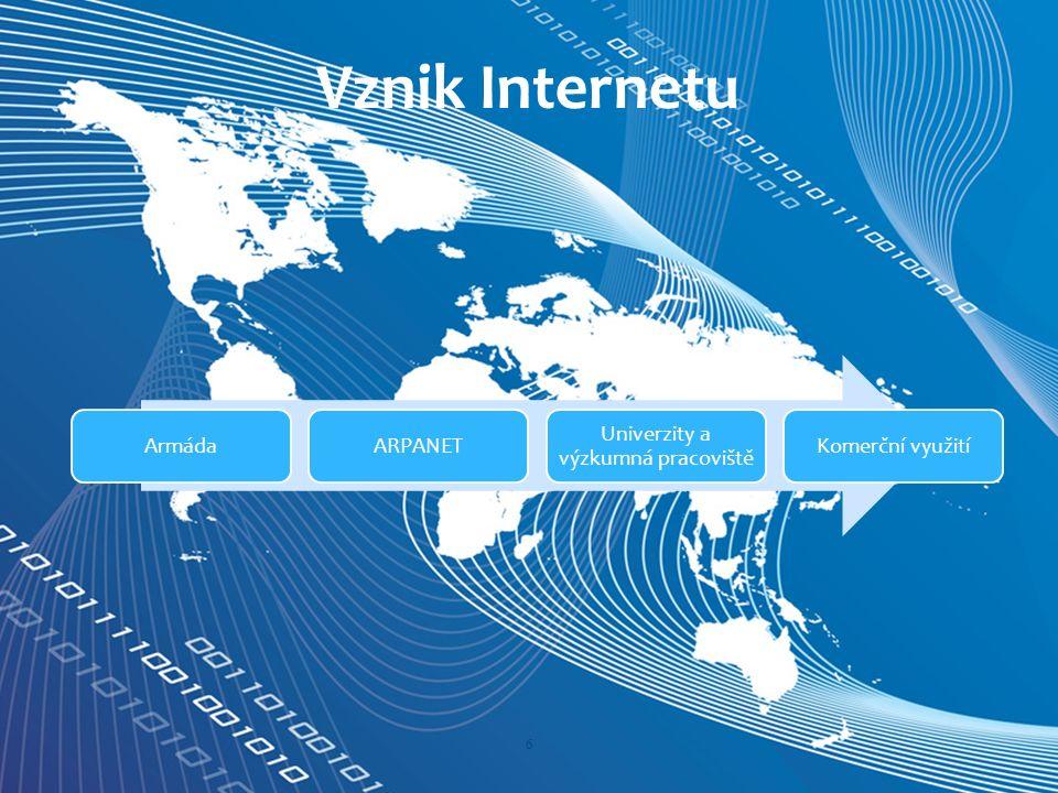 Vznik Internetu 6 ArmádaARPANET Univerzity a výzkumná pracoviště Komerční využití
