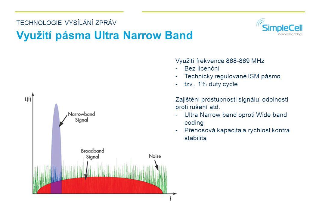 TECHNOLOGIE VYSÍLÁNÍ ZPRÁV Využití pásma Ultra Narrow Band Využití frekvence 868-869 MHz -Bez licenční -Technicky regulované ISM pásmo -tzv,.