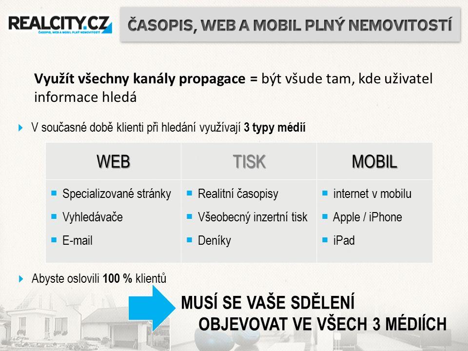 Využít všechny kanály propagace = být všude tam, kde uživatel informace hledá  V současné době klienti při hledání využívají 3 typy médií WEBTISKMOBIL  Specializované stránky  Vyhledávače  E-mail  Realitní časopisy  Všeobecný inzertní tisk  Deníky  internet v mobilu  Apple / iPhone  iPad  Abyste oslovili 100 % klientů MUSÍ SE VAŠE SDĚLENÍ OBJEVOVAT VE VŠECH 3 MÉDIÍCH