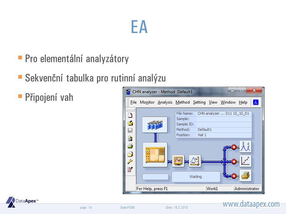 page: EA  Pro elementální analyzátory  Sekvenční tabulka pro rutinní analýzu  Připojení vah Date: 18.2.201014Code P006