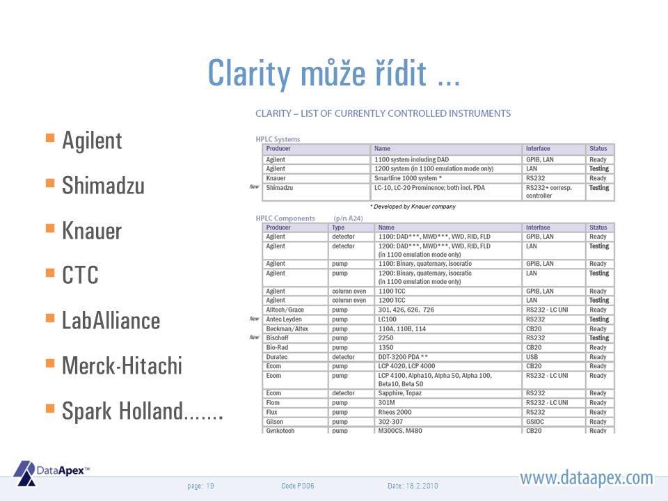 page: Clarity může řídit …  Agilent  Shimadzu  Knauer  CTC  LabAlliance  Merck-Hitachi  Spark Holland…….