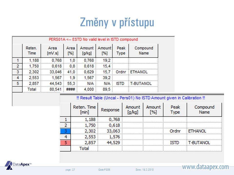 page: Změny v přístupu Date: 18.2.201027Code P006