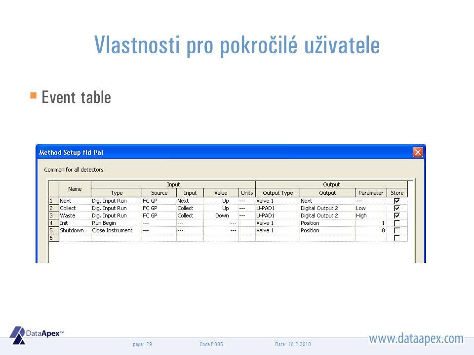 page: Vlastnosti pro pokročilé uživatele  Event table Date: 18.2.201029Code P006