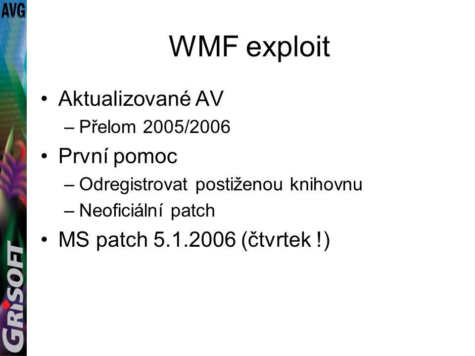 WMF exploit Aktualizované AV –Přelom 2005/2006 První pomoc –Odregistrovat postiženou knihovnu –Neoficiální patch MS patch 5.1.2006 (čtvrtek !)