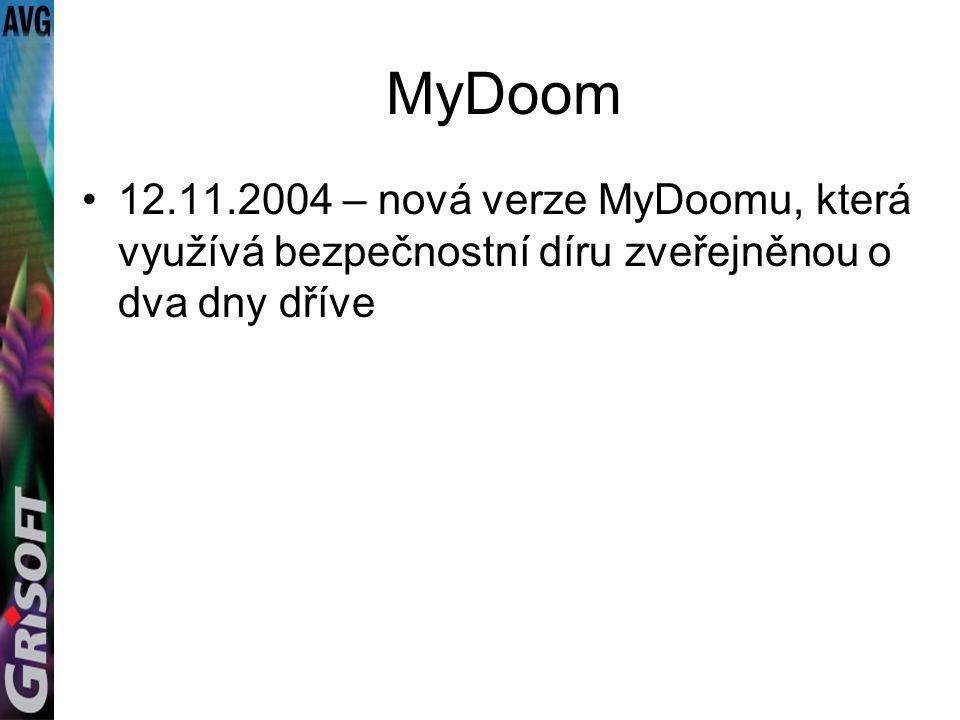 MyDoom 12.11.2004 – nová verze MyDoomu, která využívá bezpečnostní díru zveřejněnou o dva dny dříve