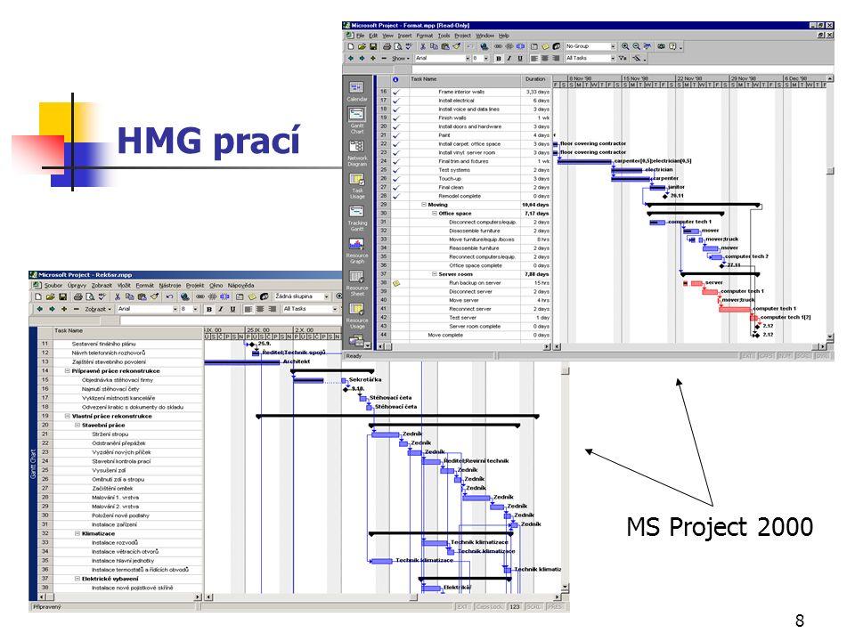 8 HMG prací MS Project 2000