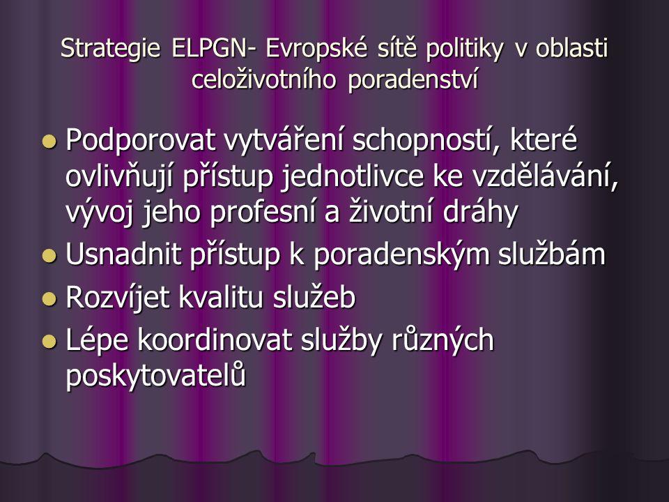 Strategie ELPGN- Evropské sítě politiky v oblasti celoživotního poradenství Podporovat vytváření schopností, které ovlivňují přístup jednotlivce ke vzdělávání, vývoj jeho profesní a životní dráhy Podporovat vytváření schopností, které ovlivňují přístup jednotlivce ke vzdělávání, vývoj jeho profesní a životní dráhy Usnadnit přístup k poradenským službám Usnadnit přístup k poradenským službám Rozvíjet kvalitu služeb Rozvíjet kvalitu služeb Lépe koordinovat služby různých poskytovatelů Lépe koordinovat služby různých poskytovatelů