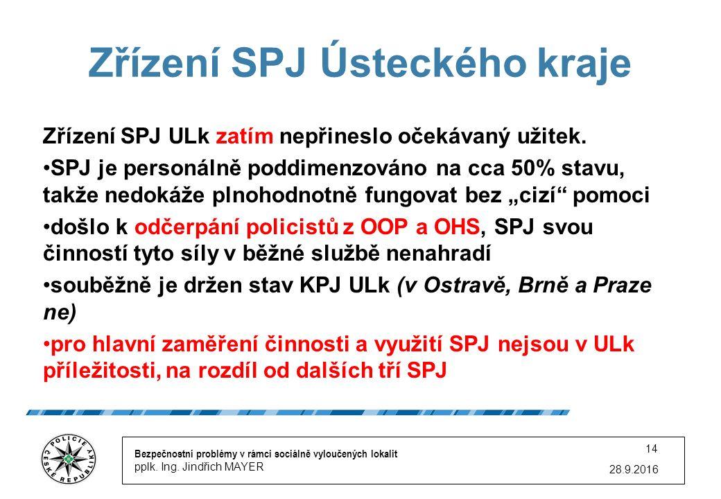 28.9.2016 14 Zřízení SPJ Ústeckého kraje Zřízení SPJ ULk zatím nepřineslo očekávaný užitek.