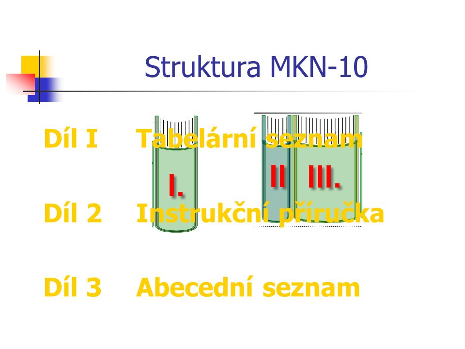 Struktura MKN-10 Díl I Tabelární seznam Díl 2 Instrukční příručka Díl 3 Abecední seznam