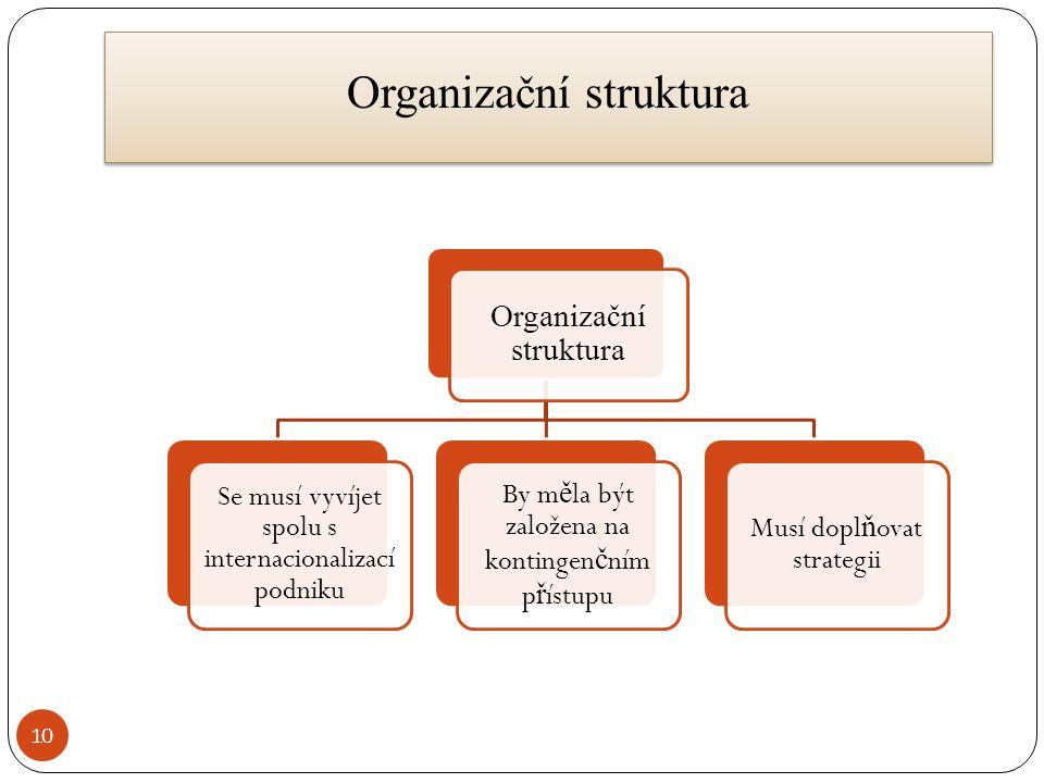 Organizační struktura Se musí vyvíjet spolu s internacionalizací podniku By m ě la být založena na kontingen č ním p ř ístupu Musí dopl ň ovat strategii 10
