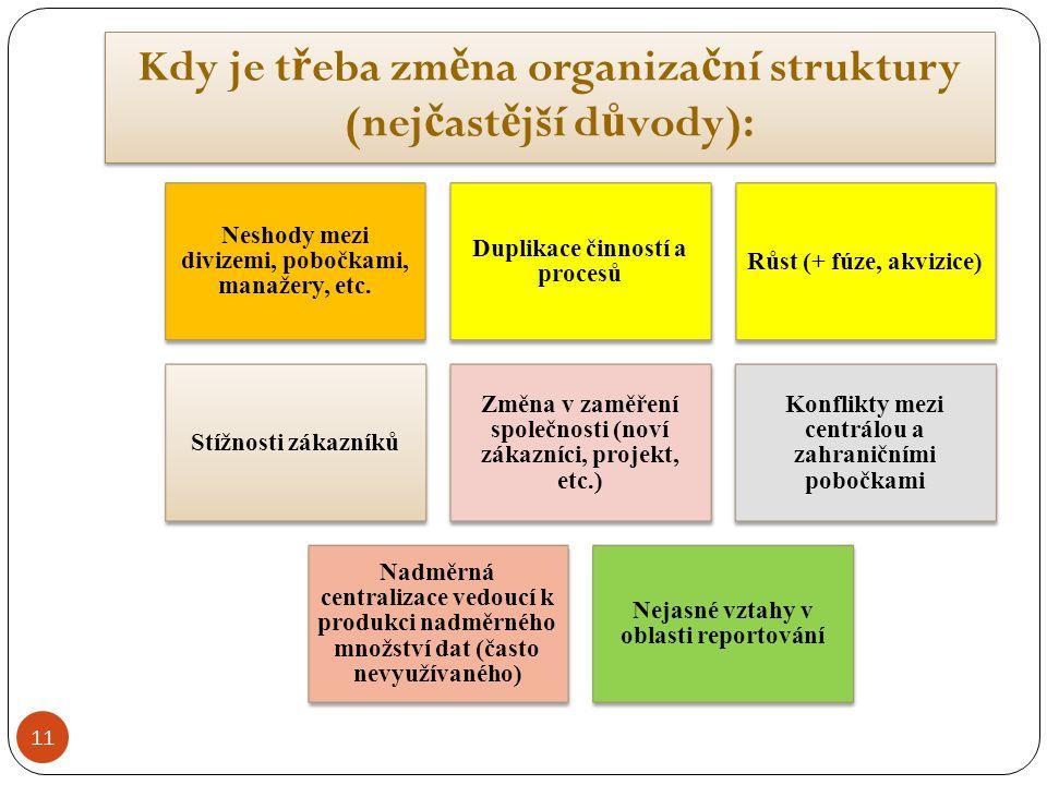 Kdy je t ř eba zm ě na organiza č ní struktury (nej č ast ě jší d ů vody): Neshody mezi divizemi, pobočkami, manažery, etc.