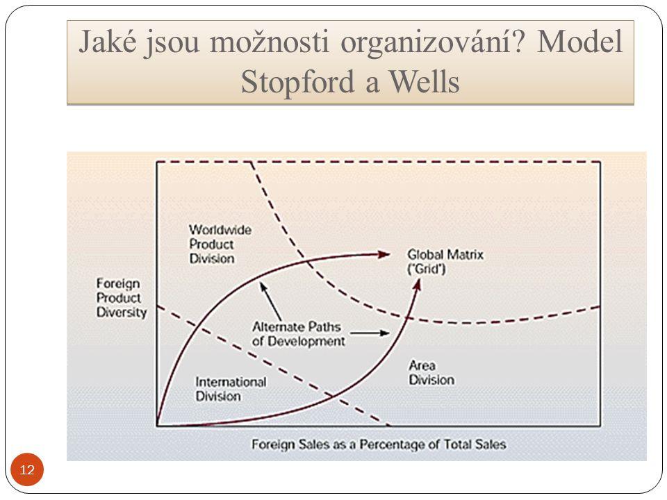 Jaké jsou možnosti organizování? Model Stopford a Wells 12