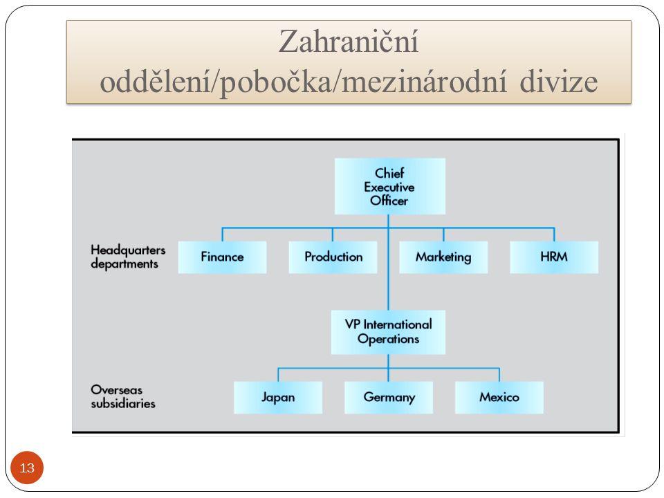 Zahraniční oddělení/pobočka/mezinárodní divize 13