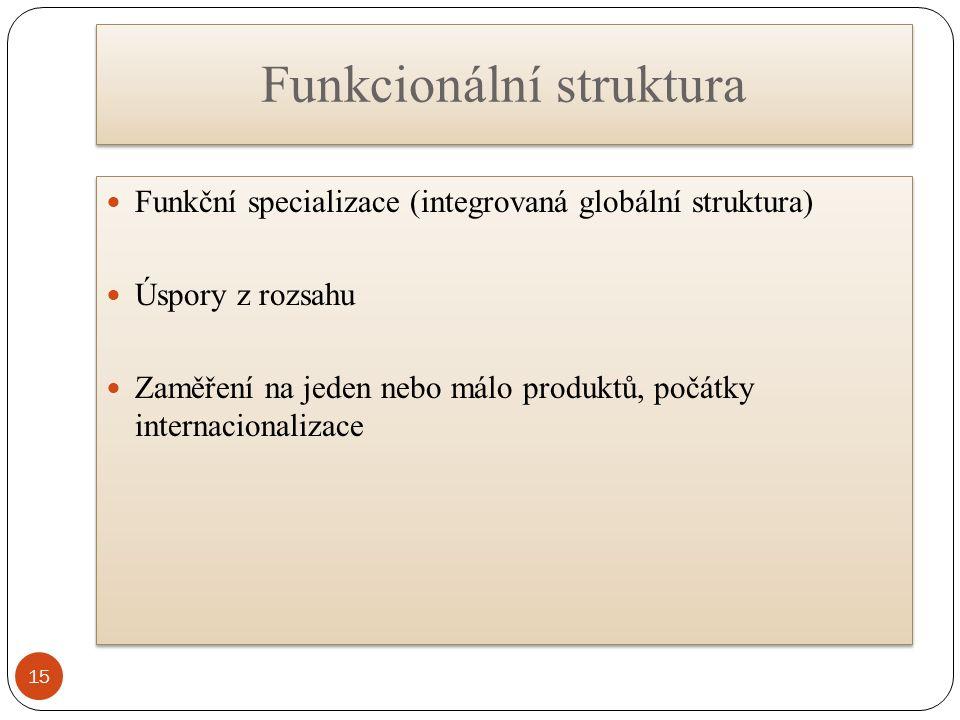 Funkcionální struktura 15