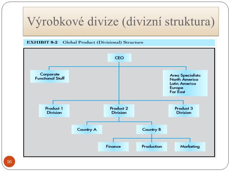 Výrobkové divize (divizní struktura) 16