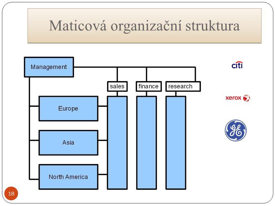 Maticová organizační struktura 18