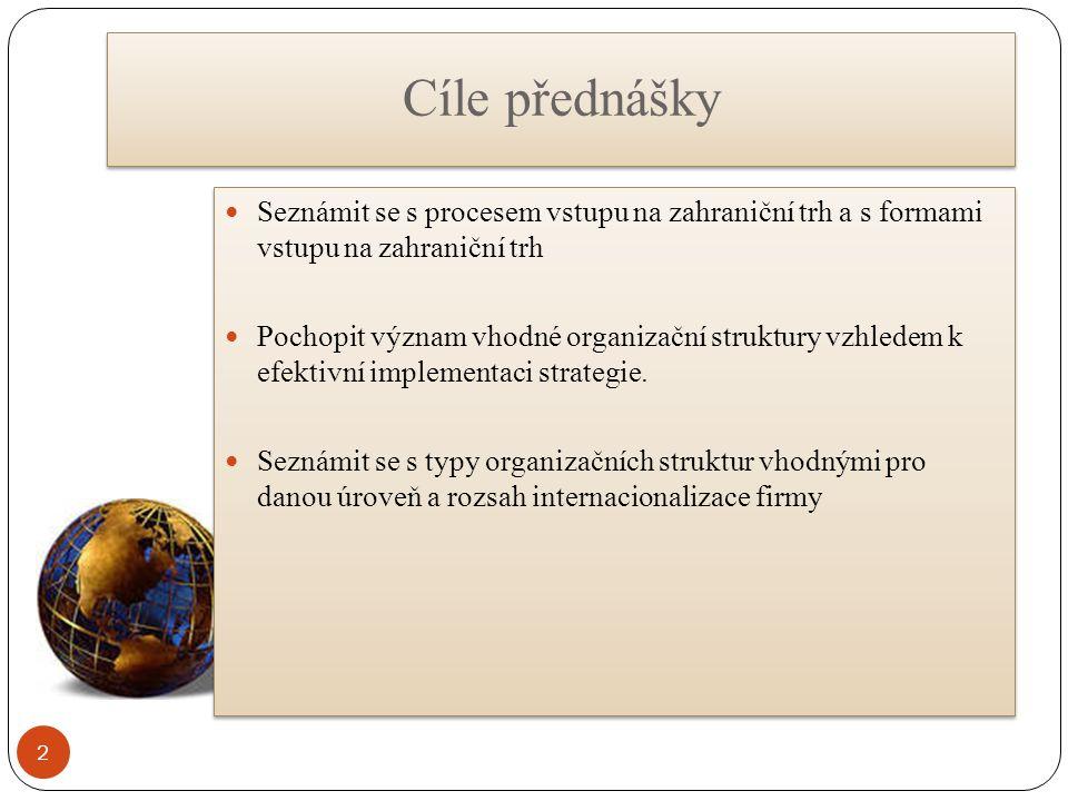 Cíle přednášky Seznámit se s procesem vstupu na zahraniční trh a s formami vstupu na zahraniční trh Pochopit význam vhodné organizační struktury vzhledem k efektivní implementaci strategie.