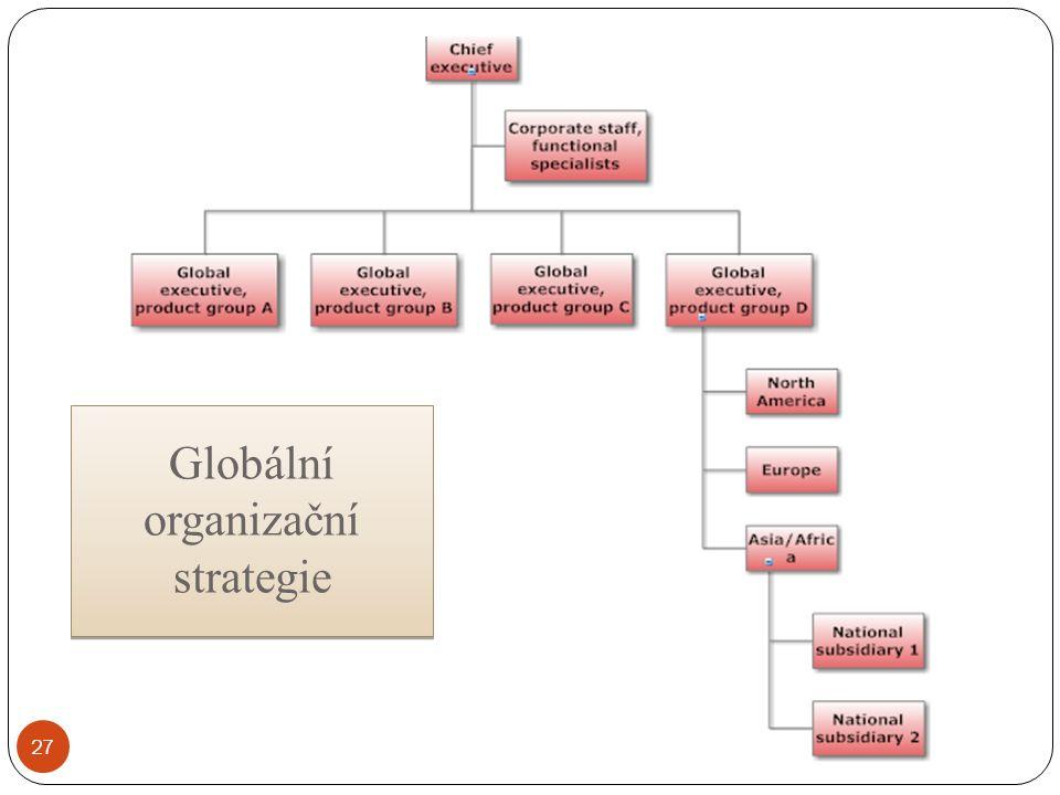 Globální organizační strategie 27