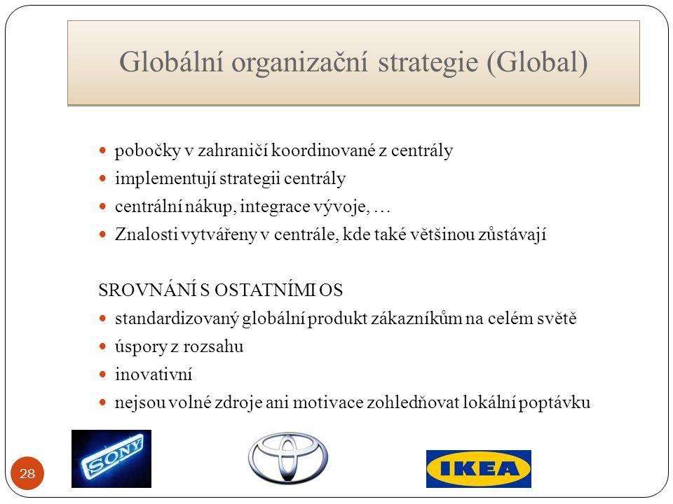 Globální organizační strategie (Global) pobočky v zahraničí koordinované z centrály implementují strategii centrály centrální nákup, integrace vývoje, … Znalosti vytvářeny v centrále, kde také většinou zůstávají SROVNÁNÍ S OSTATNÍMI OS standardizovaný globální produkt zákazníkům na celém světě úspory z rozsahu inovativní nejsou volné zdroje ani motivace zohledňovat lokální poptávku 28