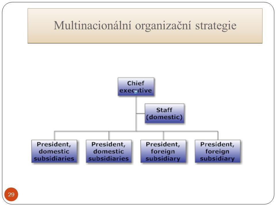 Multinacionální organizační strategie 29
