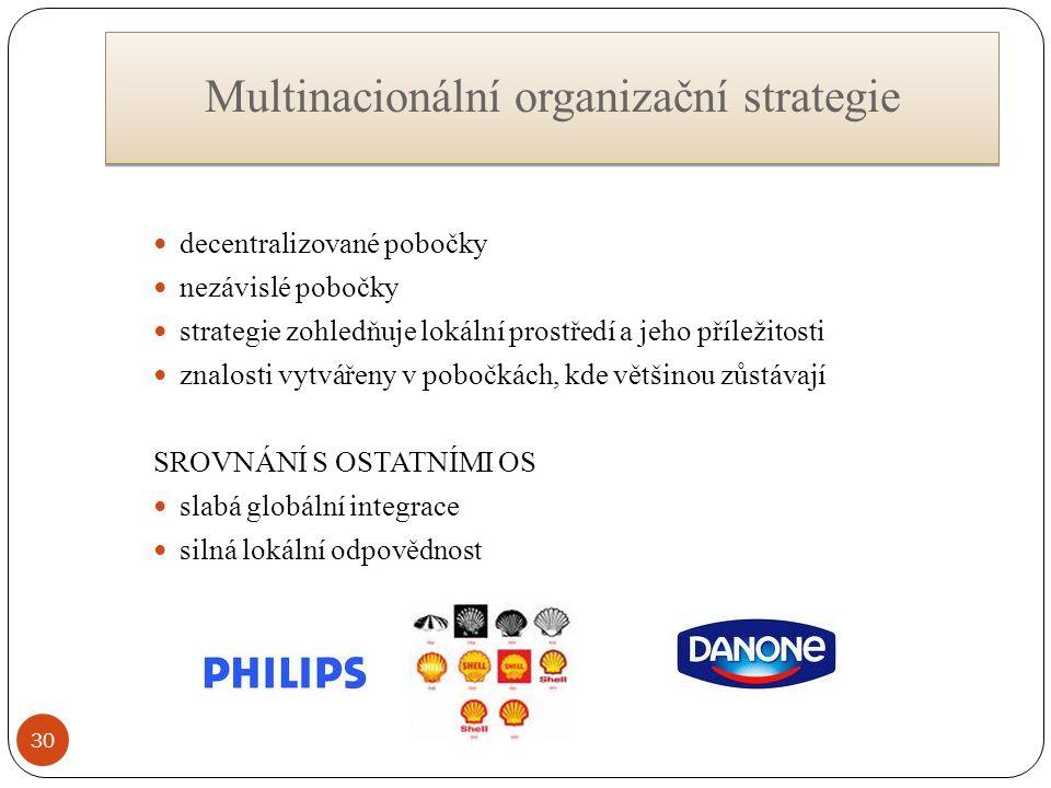 Multinacionální organizační strategie decentralizované pobočky nezávislé pobočky strategie zohledňuje lokální prostředí a jeho příležitosti znalosti vytvářeny v pobočkách, kde většinou zůstávají SROVNÁNÍ S OSTATNÍMI OS slabá globální integrace silná lokální odpovědnost 30
