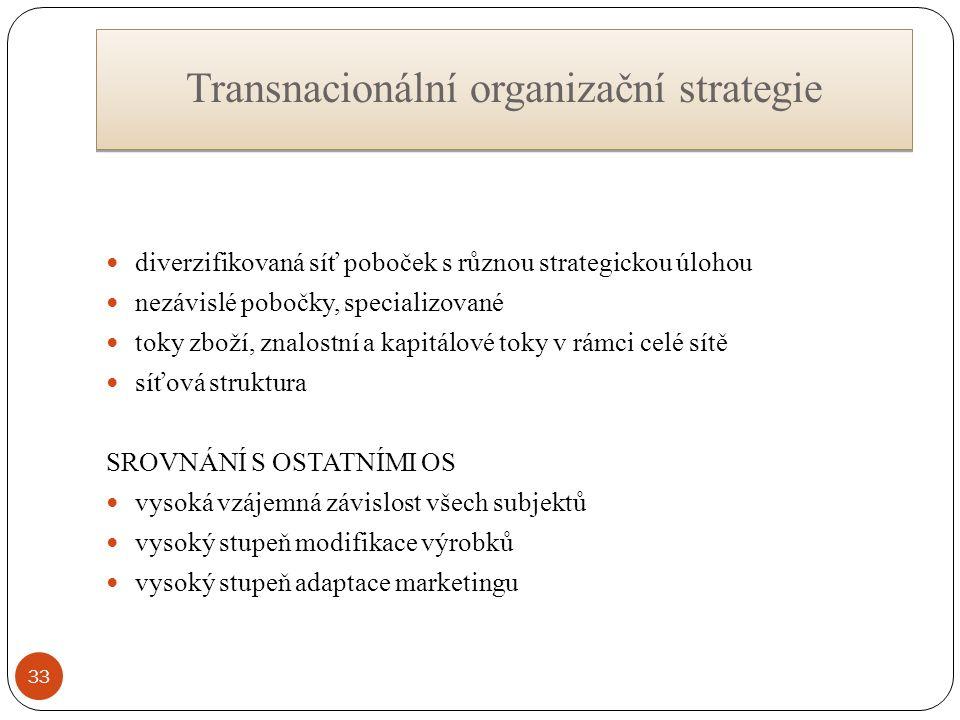 Transnacionální organizační strategie diverzifikovaná síť poboček s různou strategickou úlohou nezávislé pobočky, specializované toky zboží, znalostní a kapitálové toky v rámci celé sítě síťová struktura SROVNÁNÍ S OSTATNÍMI OS vysoká vzájemná závislost všech subjektů vysoký stupeň modifikace výrobků vysoký stupeň adaptace marketingu 33