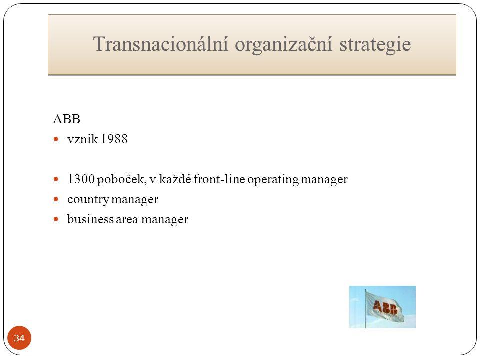 Transnacionální organizační strategie ABB vznik 1988 1300 poboček, v každé front-line operating manager country manager business area manager 34