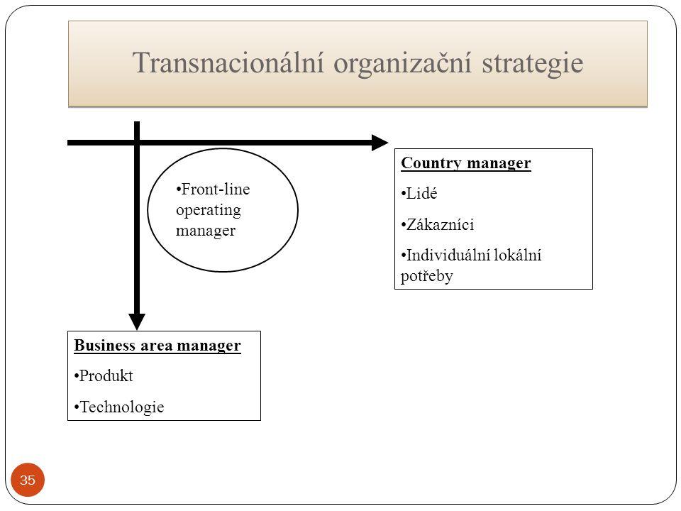 Transnacionální organizační strategie Country manager Lidé Zákazníci Individuální lokální potřeby Business area manager Produkt Technologie Front-line operating manager 35