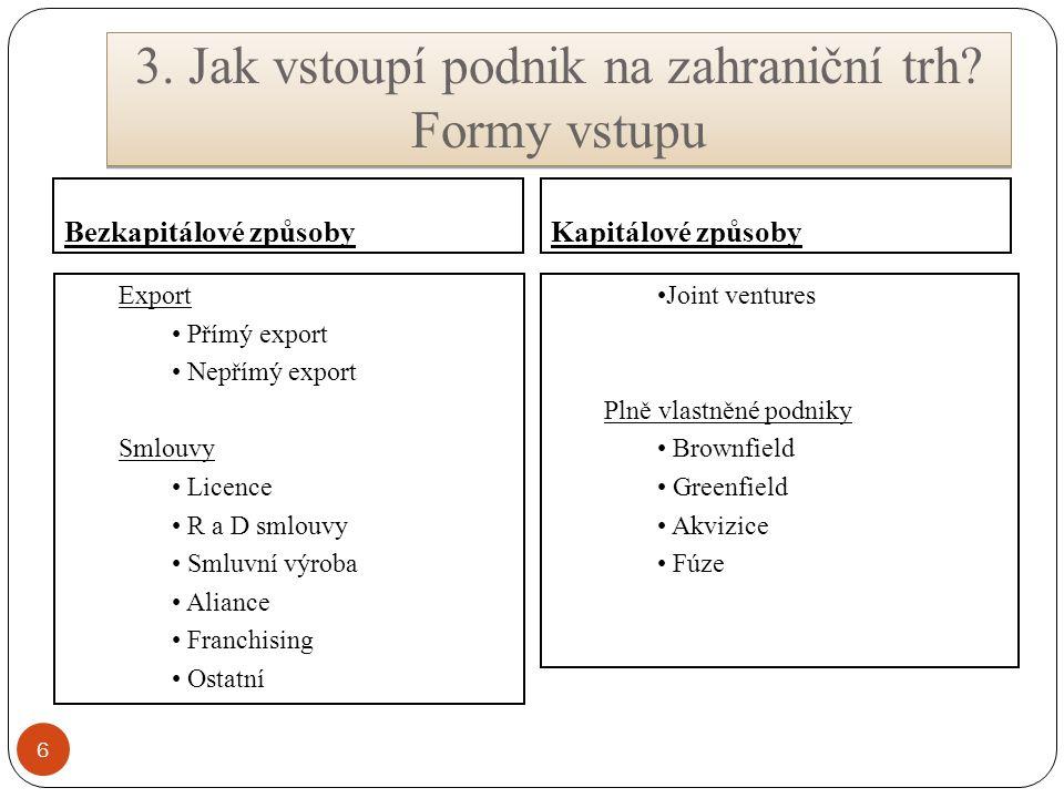 3. Jak vstoupí podnik na zahraniční trh.