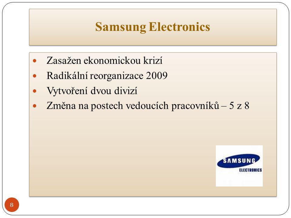 Samsung Electronics Zasažen ekonomickou krizí Radikální reorganizace 2009 Vytvoření dvou divizí Změna na postech vedoucích pracovníků – 5 z 8 Zasažen ekonomickou krizí Radikální reorganizace 2009 Vytvoření dvou divizí Změna na postech vedoucích pracovníků – 5 z 8 8