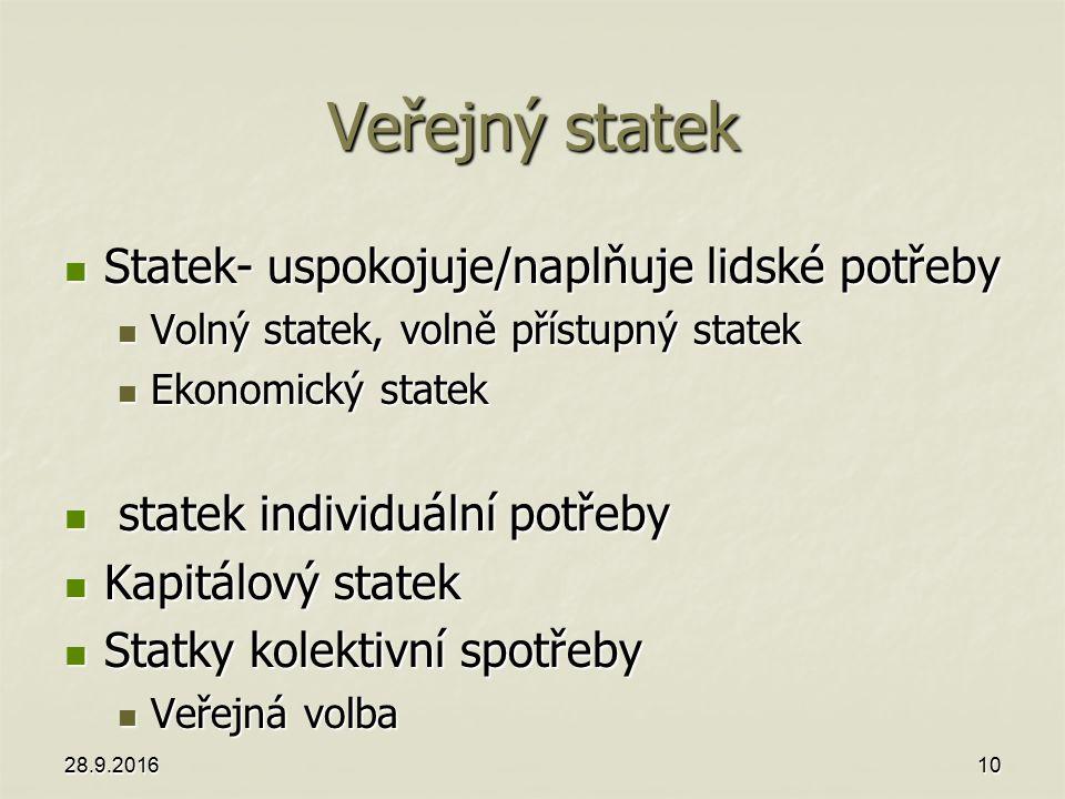 Veřejný statek Statek- uspokojuje/naplňuje lidské potřeby Statek- uspokojuje/naplňuje lidské potřeby Volný statek, volně přístupný statek Volný statek, volně přístupný statek Ekonomický statek Ekonomický statek statek individuální potřeby statek individuální potřeby Kapitálový statek Kapitálový statek Statky kolektivní spotřeby Statky kolektivní spotřeby Veřejná volba Veřejná volba 28.9.201610