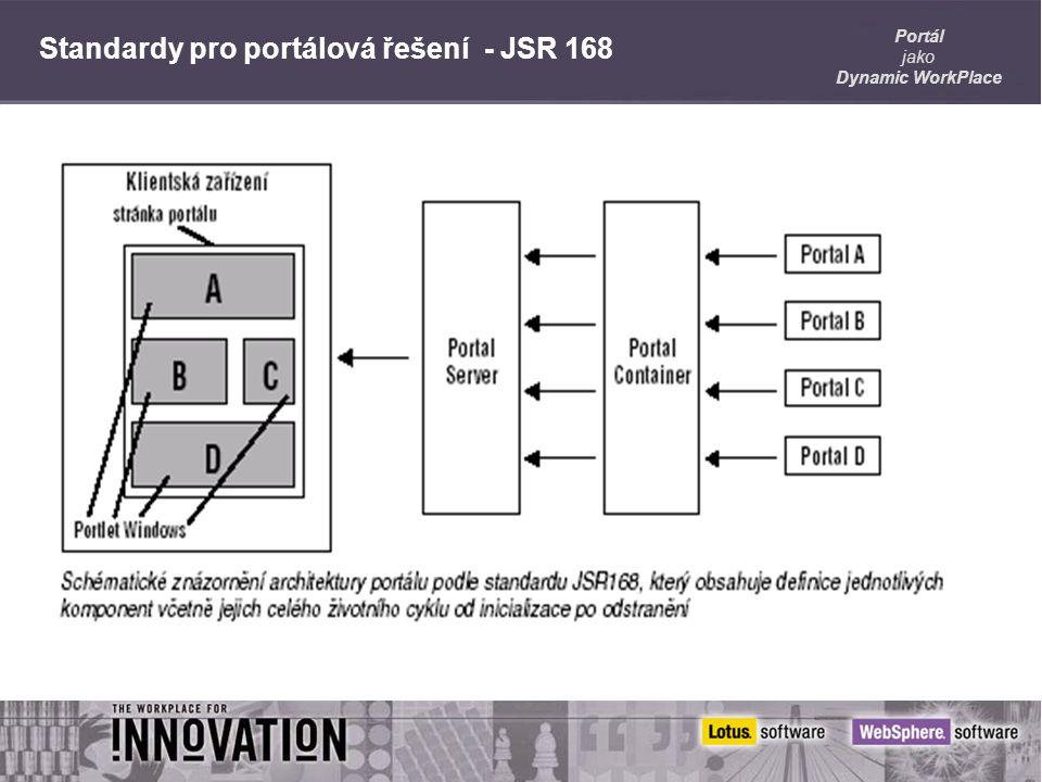 Portál jako Dynamic WorkPlace Standardy pro portálová řešení - JSR 168