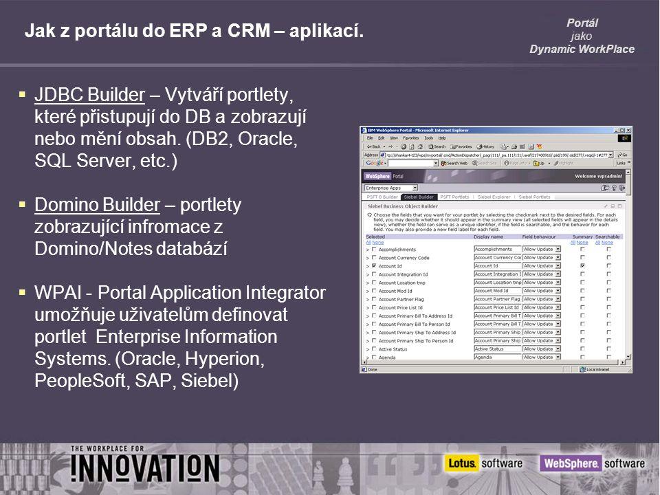 Portál jako Dynamic WorkPlace Jak z portálu do ERP a CRM – aplikací.