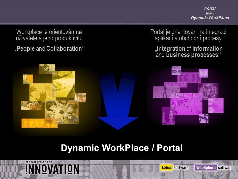 """Portál jako Dynamic WorkPlace Workplace je orientován na uživatele a jeho produktivitu """" People and Collaboration Portal je orientován na integraci aplikací a obchodní procesy """" integration of information and business processes Dynamic WorkPlace / Portal"""