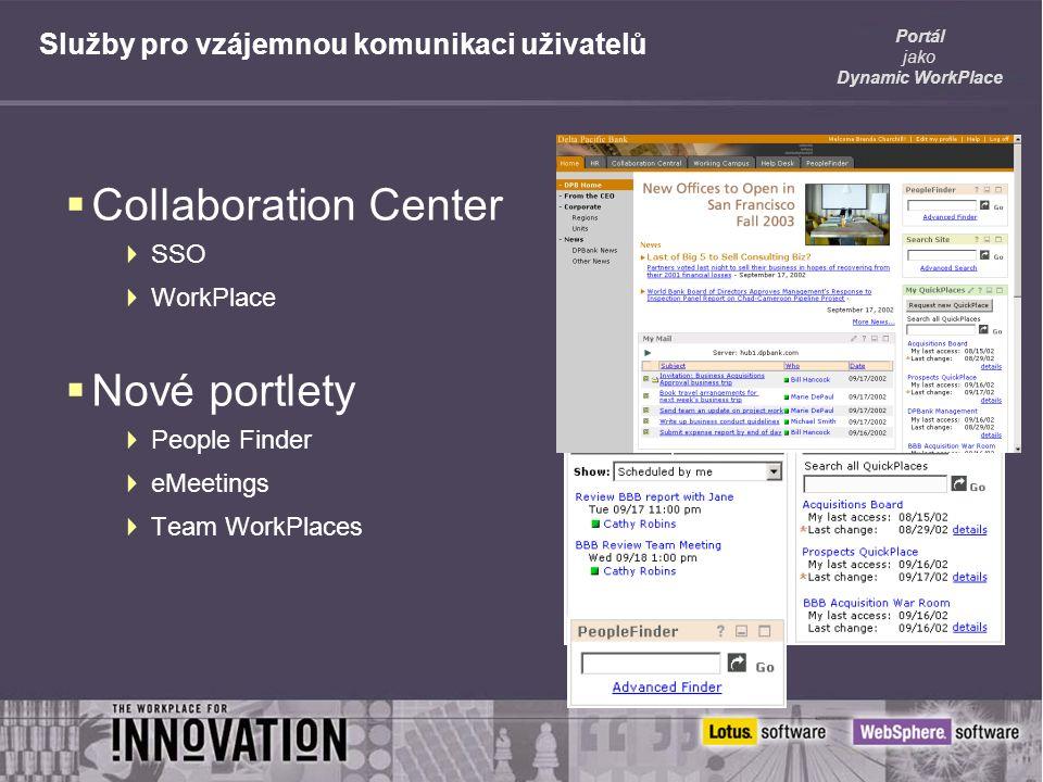Portál jako Dynamic WorkPlace Služby pro vzájemnou komunikaci uživatelů  Collaboration Center  SSO  WorkPlace  Nové portlety  People Finder  eMeetings  Team WorkPlaces