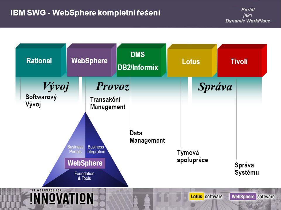 Portál jako Dynamic WorkPlace IBM SWG - WebSphere kompletní řešení Vývoj WebSphere DMS DB2/Informix Tivoli Rational Lotus Správa Systému Data Management Transakční Management Týmová spolupráce Softwarový Vývoj Provoz Správa