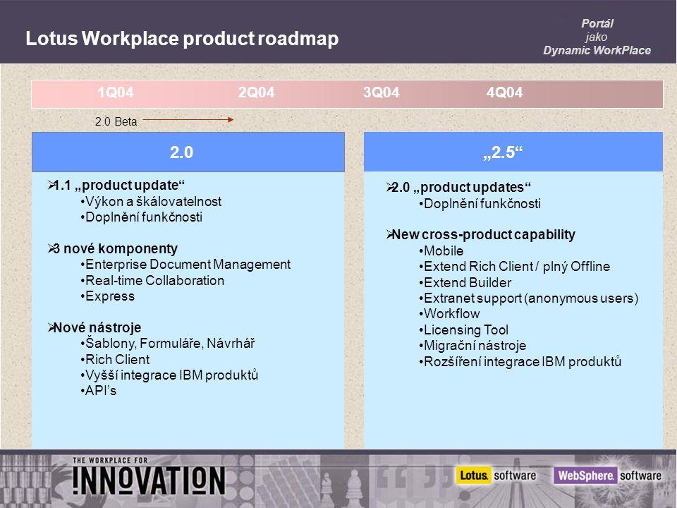 """Portál jako Dynamic WorkPlace Lotus Workplace product roadmap 2.0 Beta  1.1 """"product update Výkon a škálovatelnost Doplnění funkčnosti  3 nové komponenty Enterprise Document Management Real-time Collaboration Express  Nové nástroje Šablony, Formuláře, Návrhář Rich Client Vyšší integrace IBM produktů API's 1Q042Q043Q044Q04  2.0 """"product updates Doplnění funkčnosti  New cross-product capability Mobile Extend Rich Client / plný Offline Extend Builder Extranet support (anonymous users) Workflow Licensing Tool Migrační nástroje Rozšíření integrace IBM produktů 2.0""""2.5"""