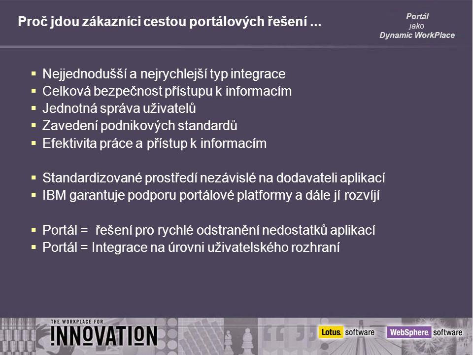 Portál jako Dynamic WorkPlace Folder view showing New… menu, for discussion Nový Dokument